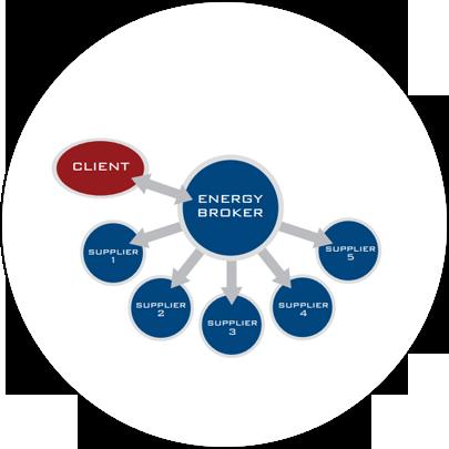 energy-broker-pic